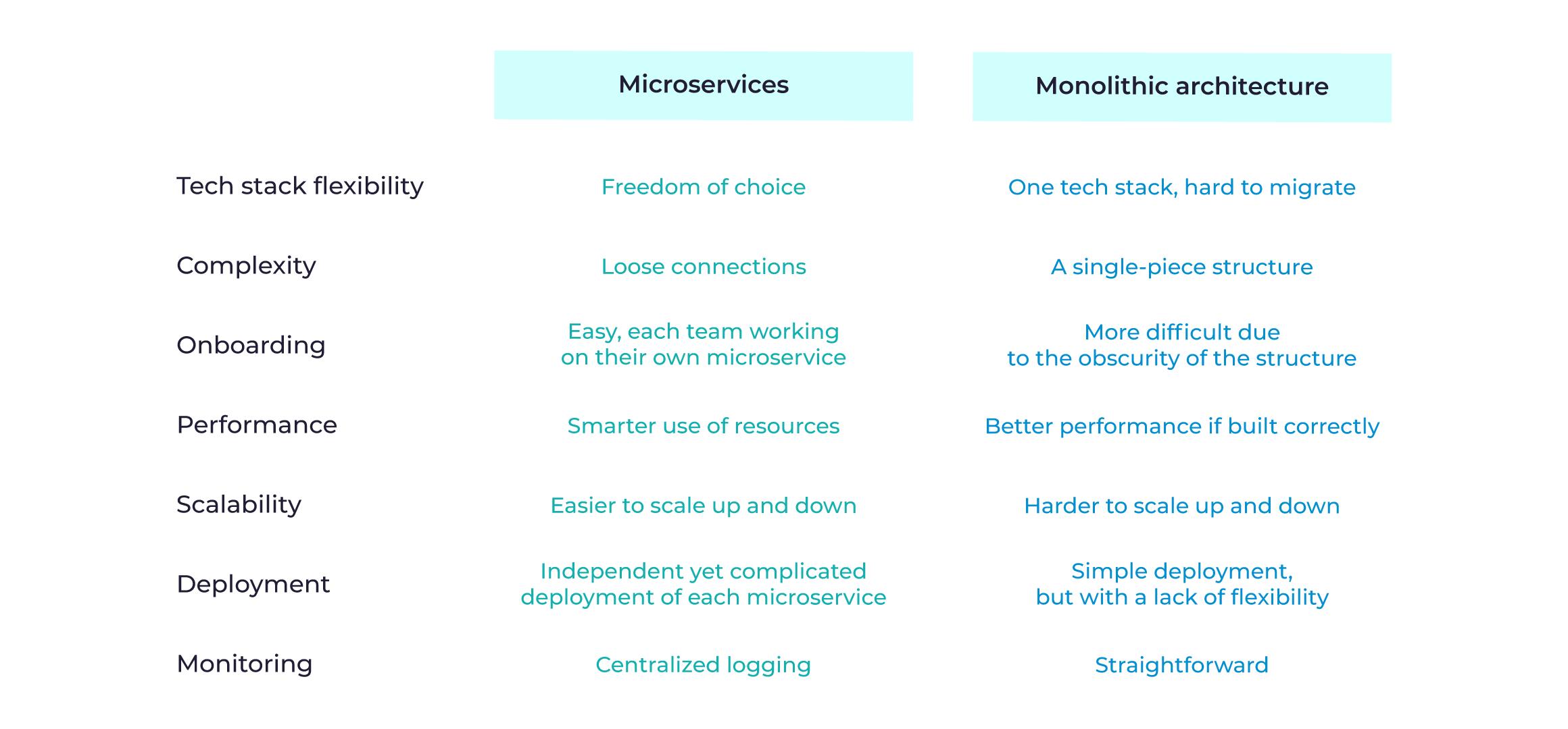 summary-table