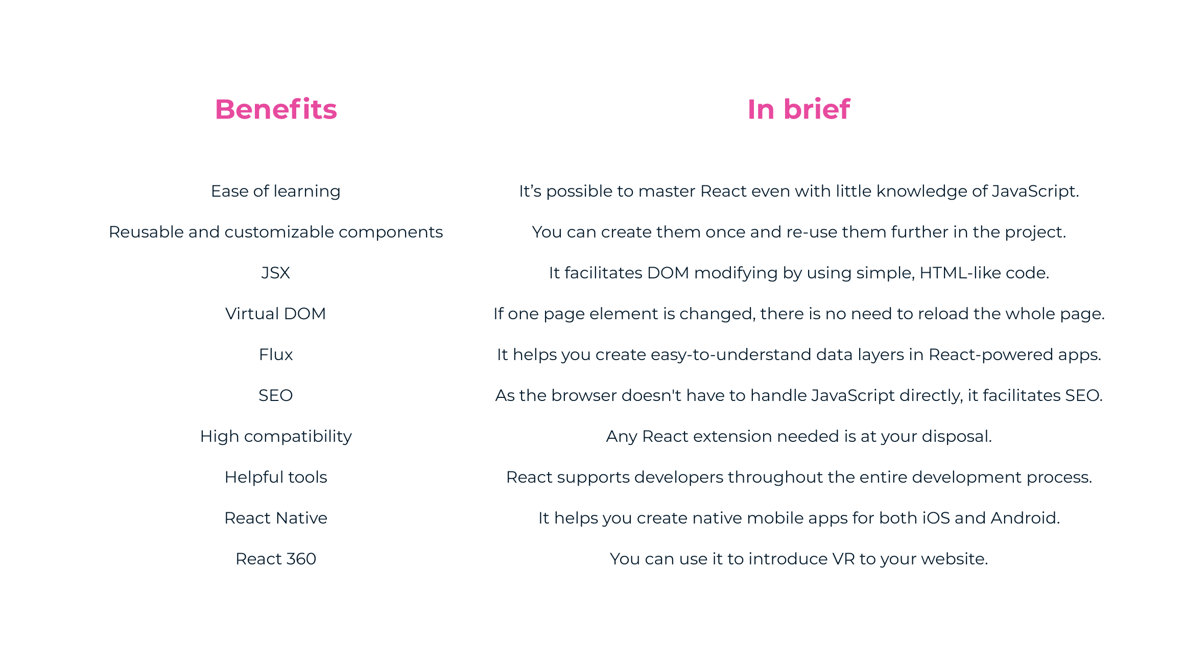 benefits-of-react-summary