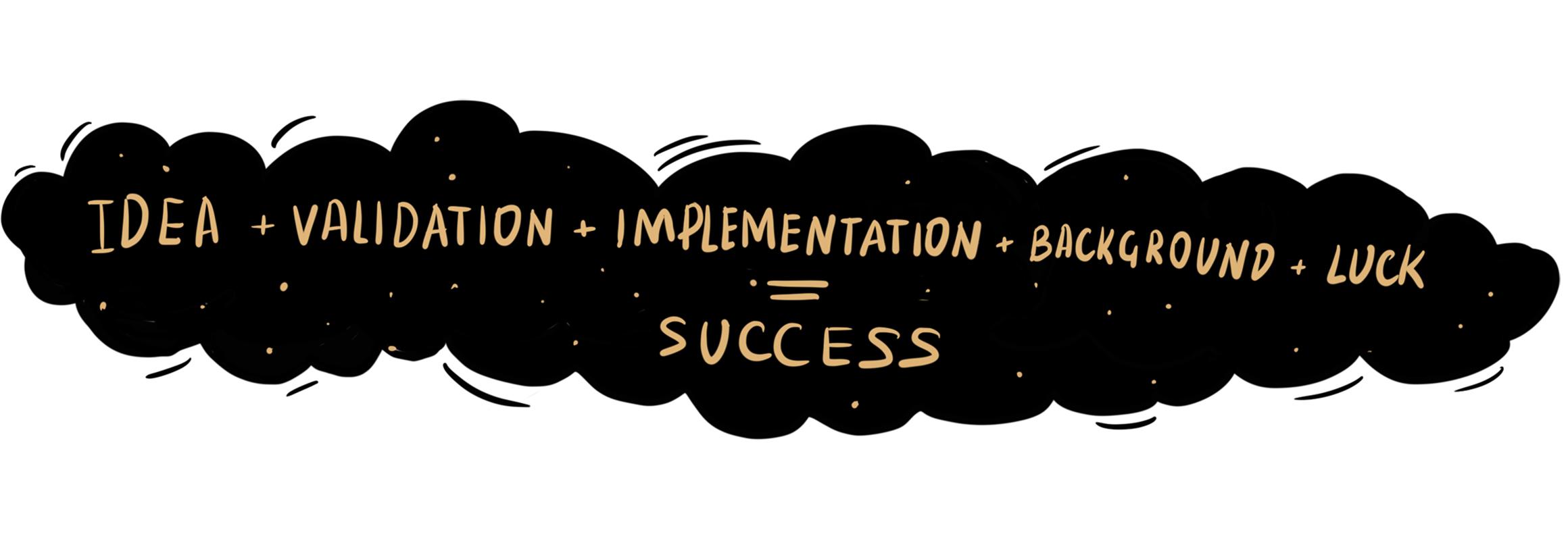idea+validation+implementation+background+luck=success
