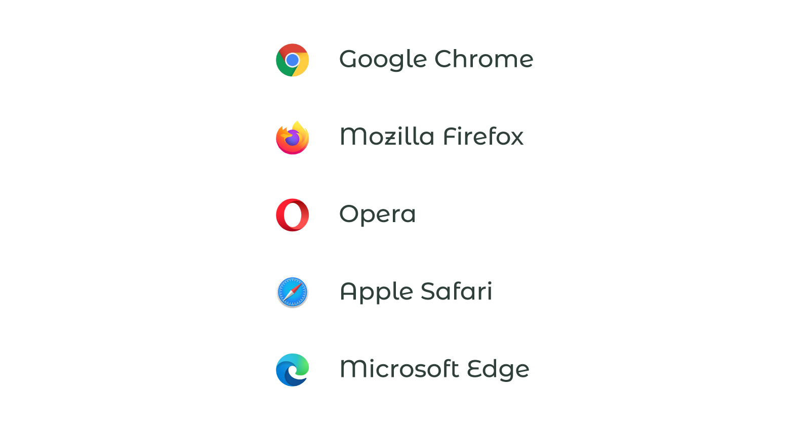 conentful browsers