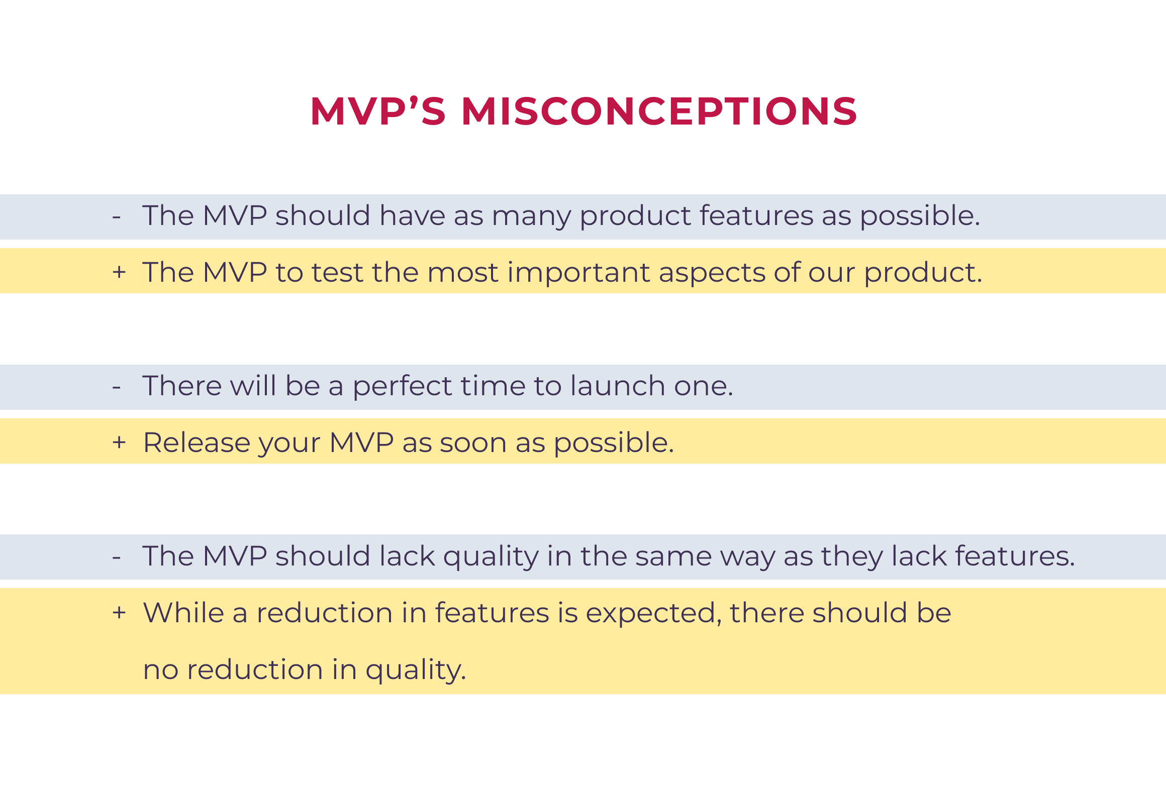Misconceptions about MVPs