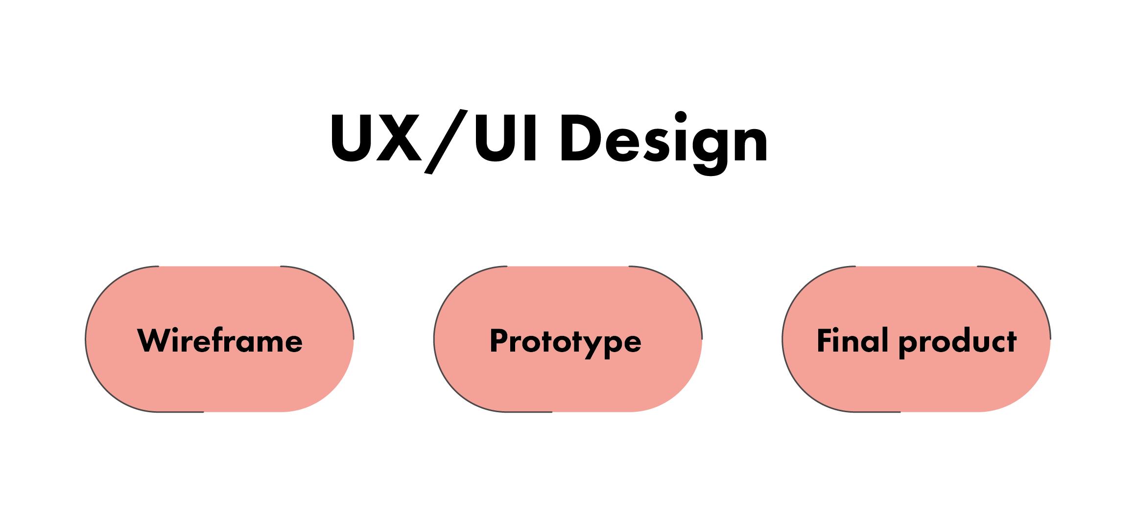 design-structure