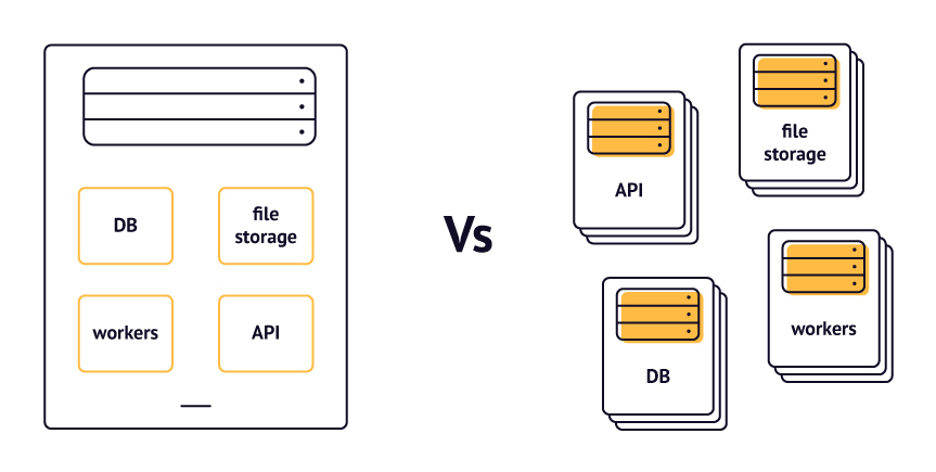 scalable apps architecture