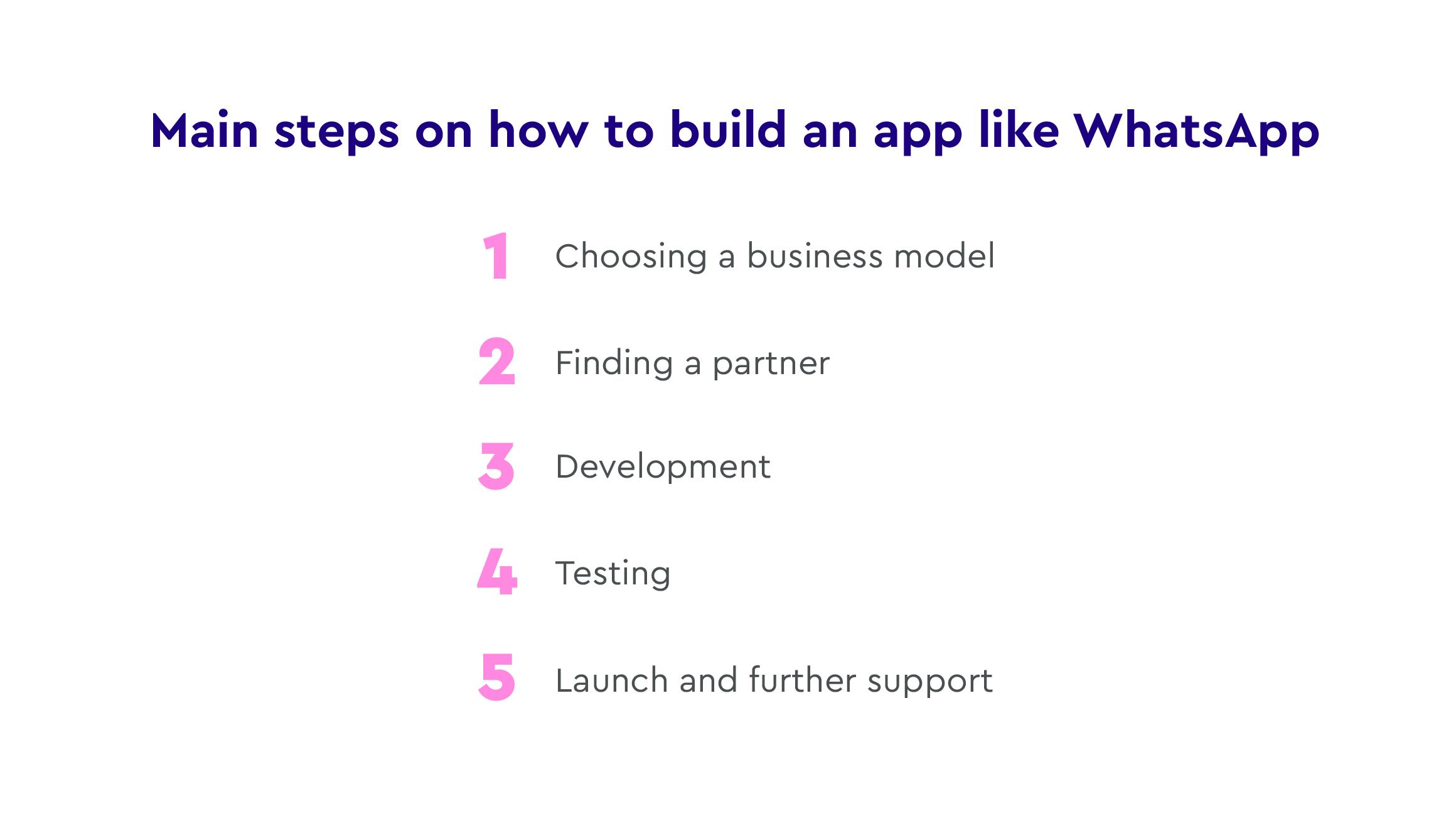 Steps to create a WhatsApp-like app
