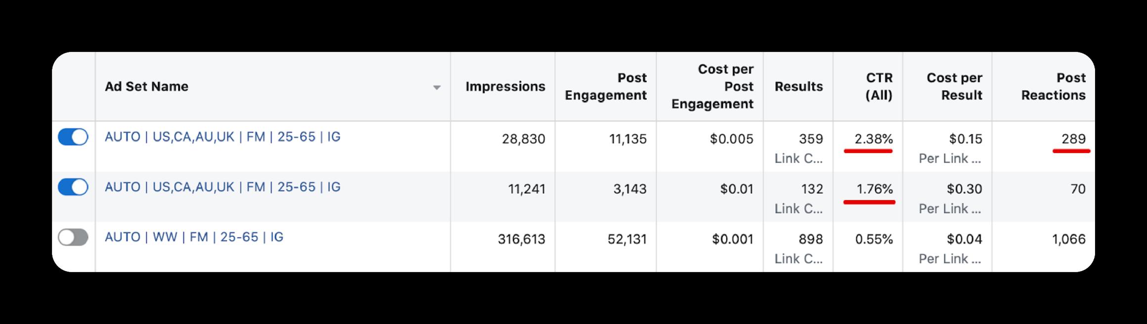 ads-statistics