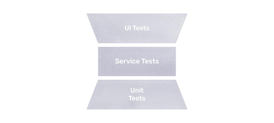 testing hourglass scheme