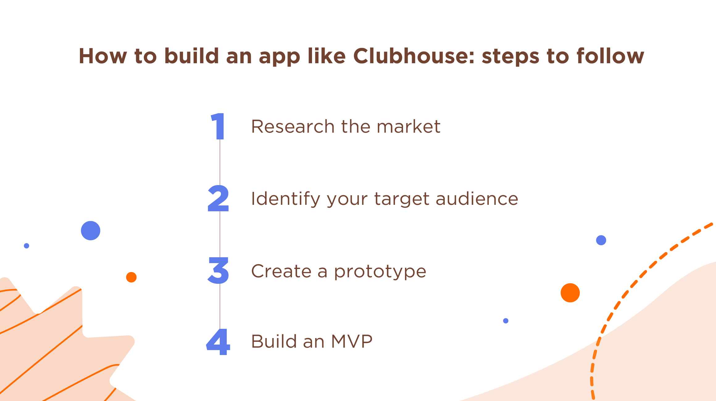 App like Clubhouse development stages