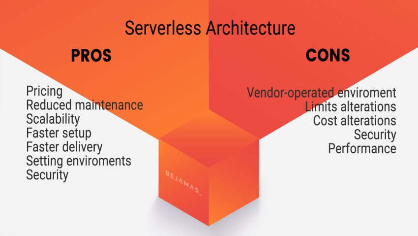 Pros and Cons of Serverless Architectures - Bejamas Blog