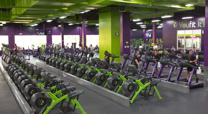 Gyms In Loch Raven | Youfit - Loch