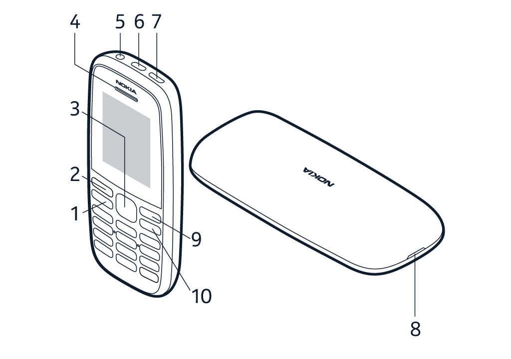 Bestseller: Nokia 105 Manual