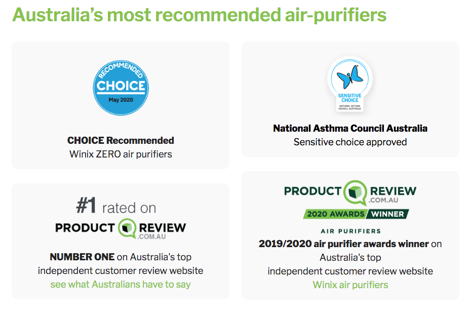 Australia's Most Recommemded Air Purifiers