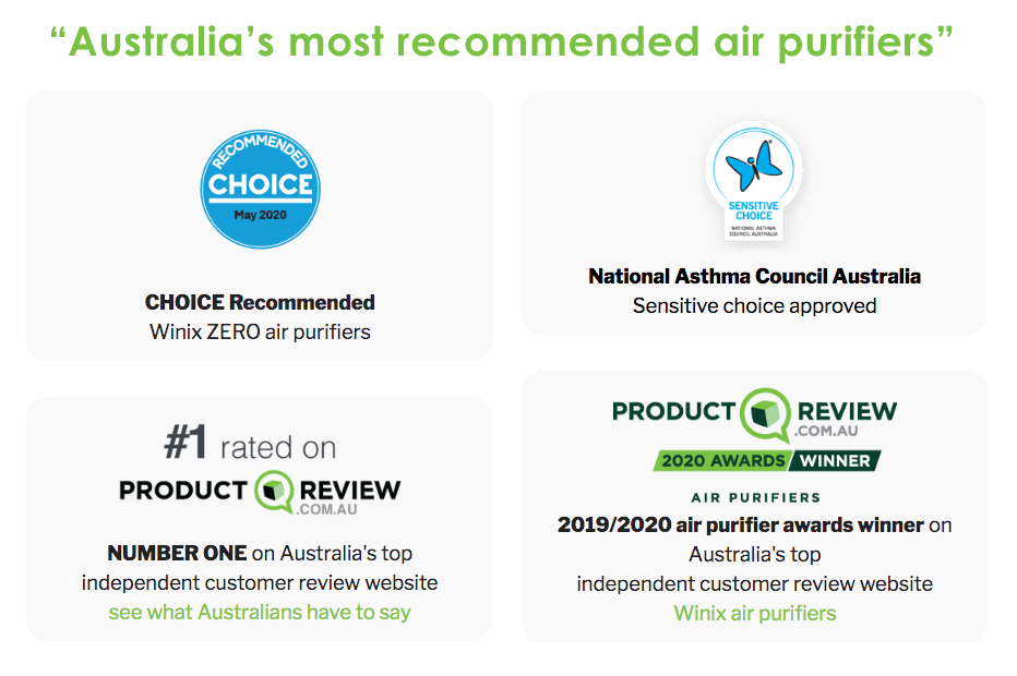 Winix Australia's Most Recommended Air Purifiers