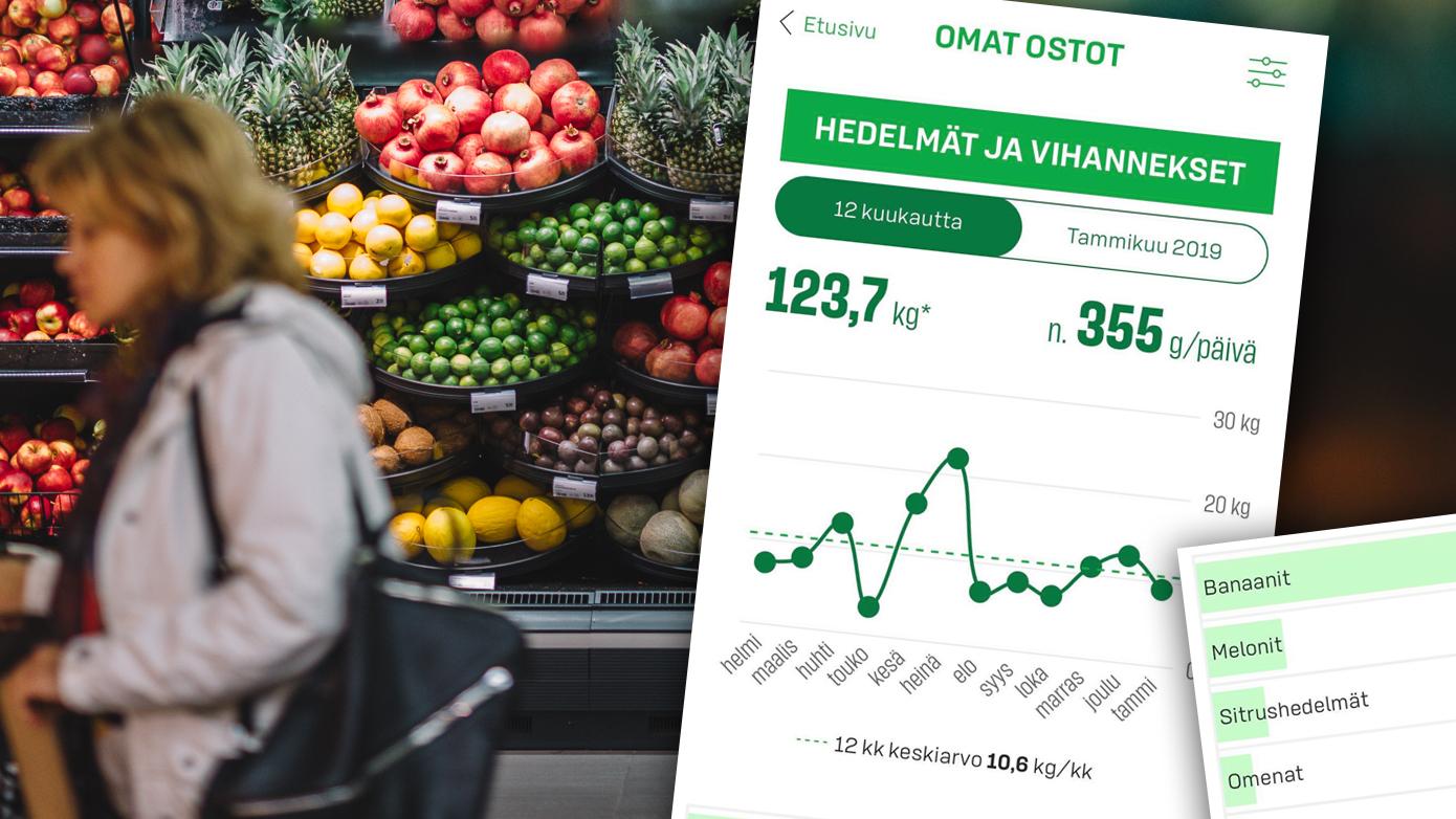 Katso tarkka määrä: montako kiloa kasviksia ostat vuodessa? Lue ammattilaisen 7 muistisääntöä ruokakauppaan