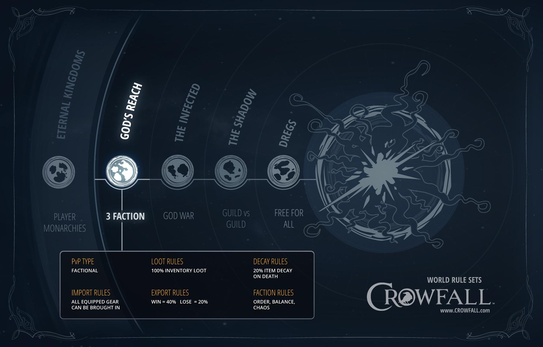 Crowfall_WorldRules_2.jpg