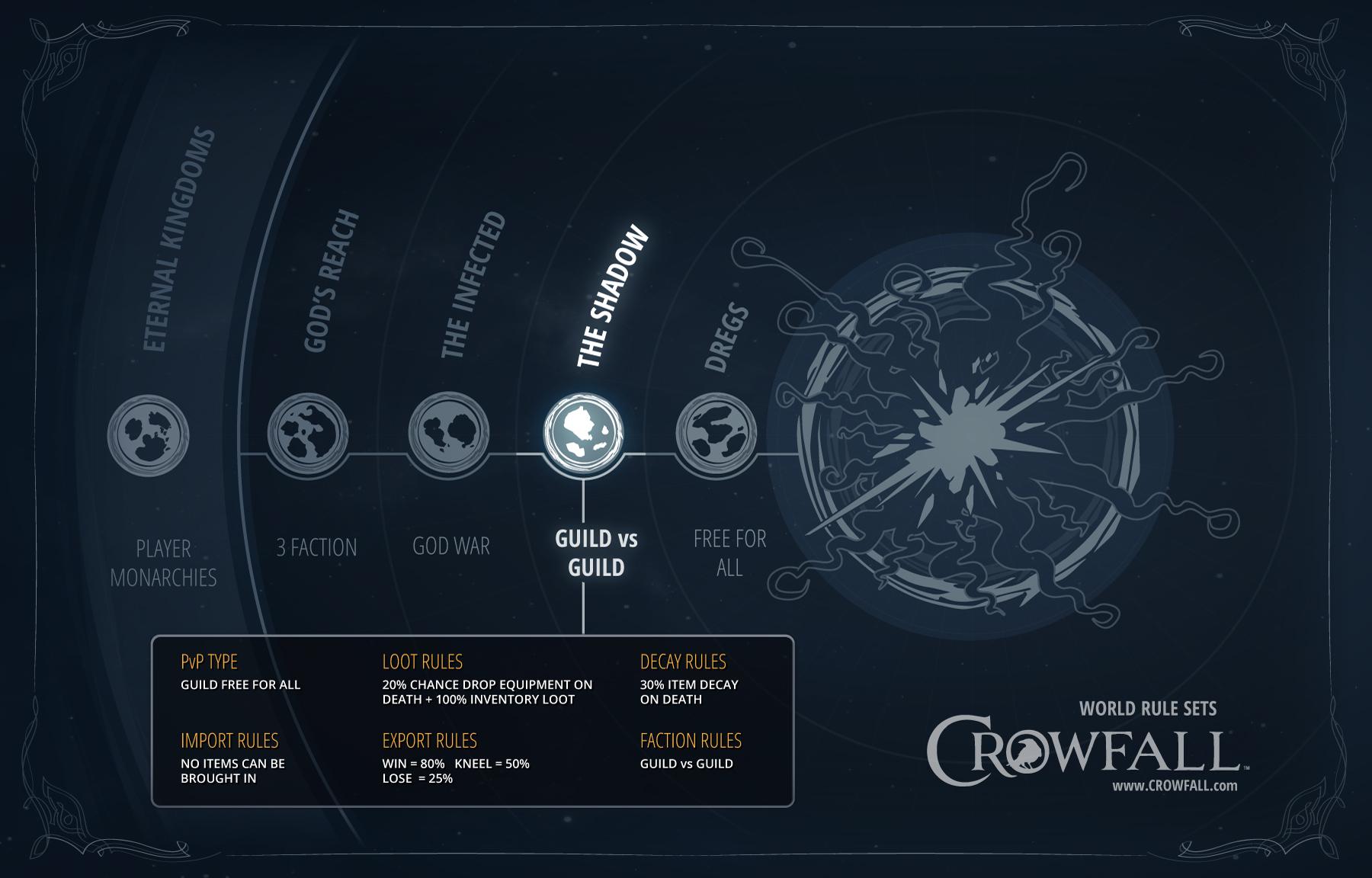 Crowfall_WorldRules_1.jpg