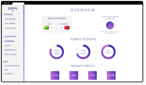 Doppl - Statistic Overview