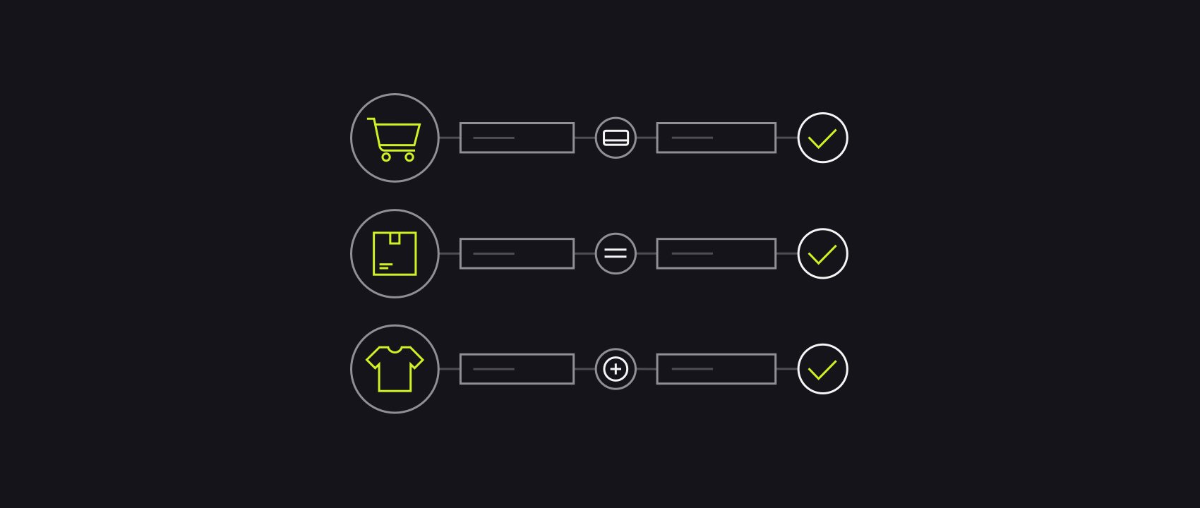 What Is Ecommerce Automation? Save Costs and Focus on What Matters