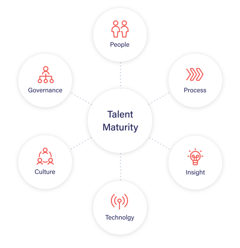 Optimize talent operations image