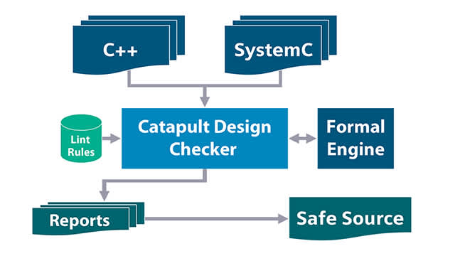 catapult-design-checker-feature