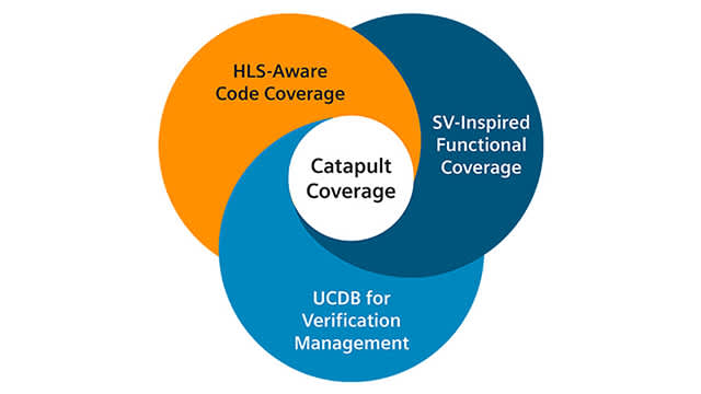 fc catapult coverage