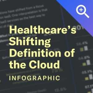 cloud adoption in healthcare infographic