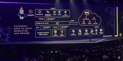 Image: re:Invent Day #2 — Looking toward the future