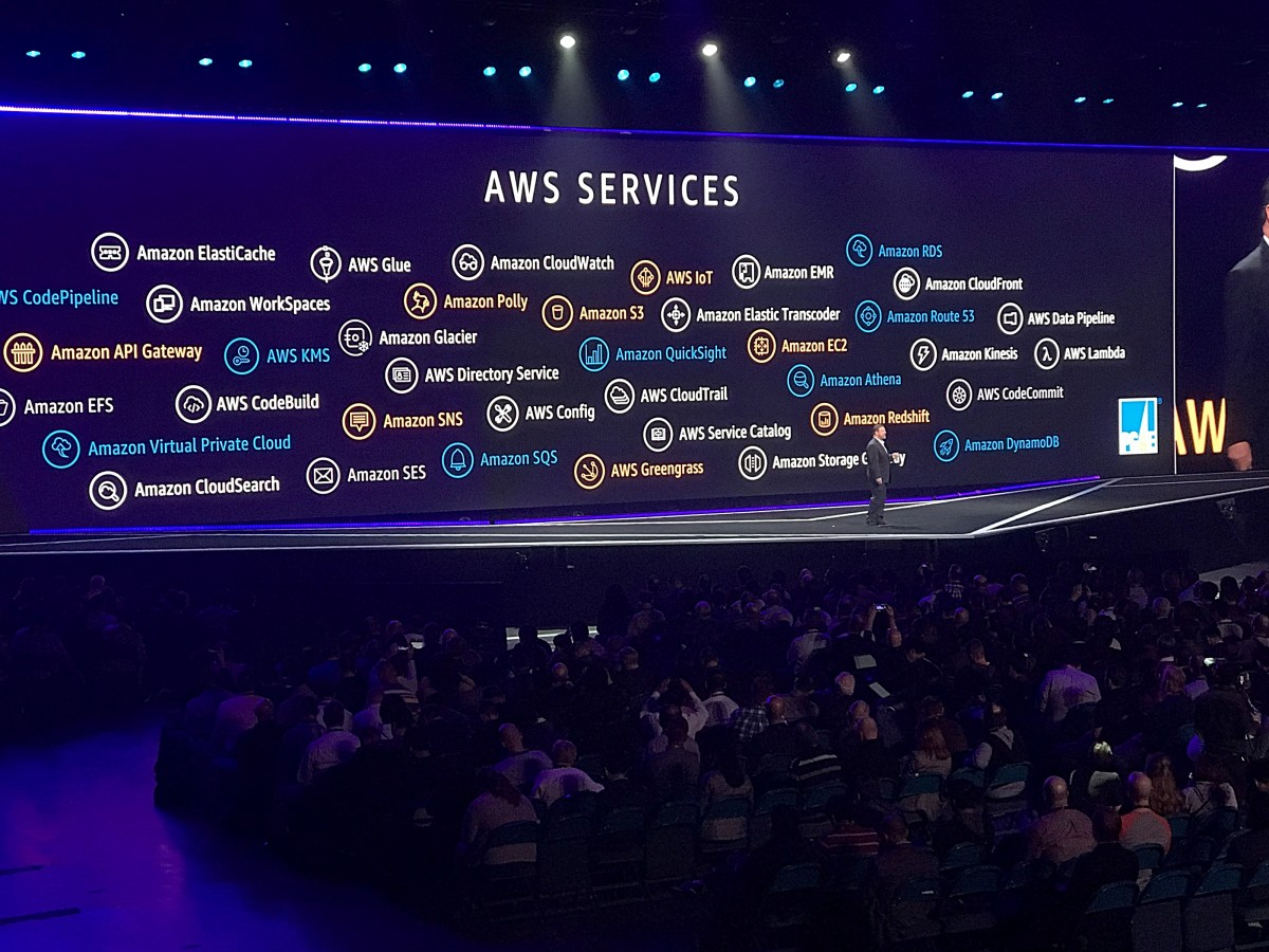 AWS services and partners
