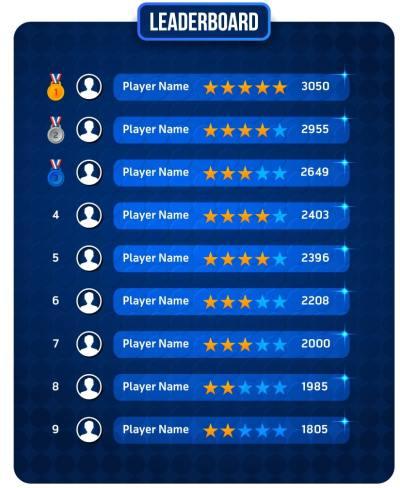 game leaderboard design