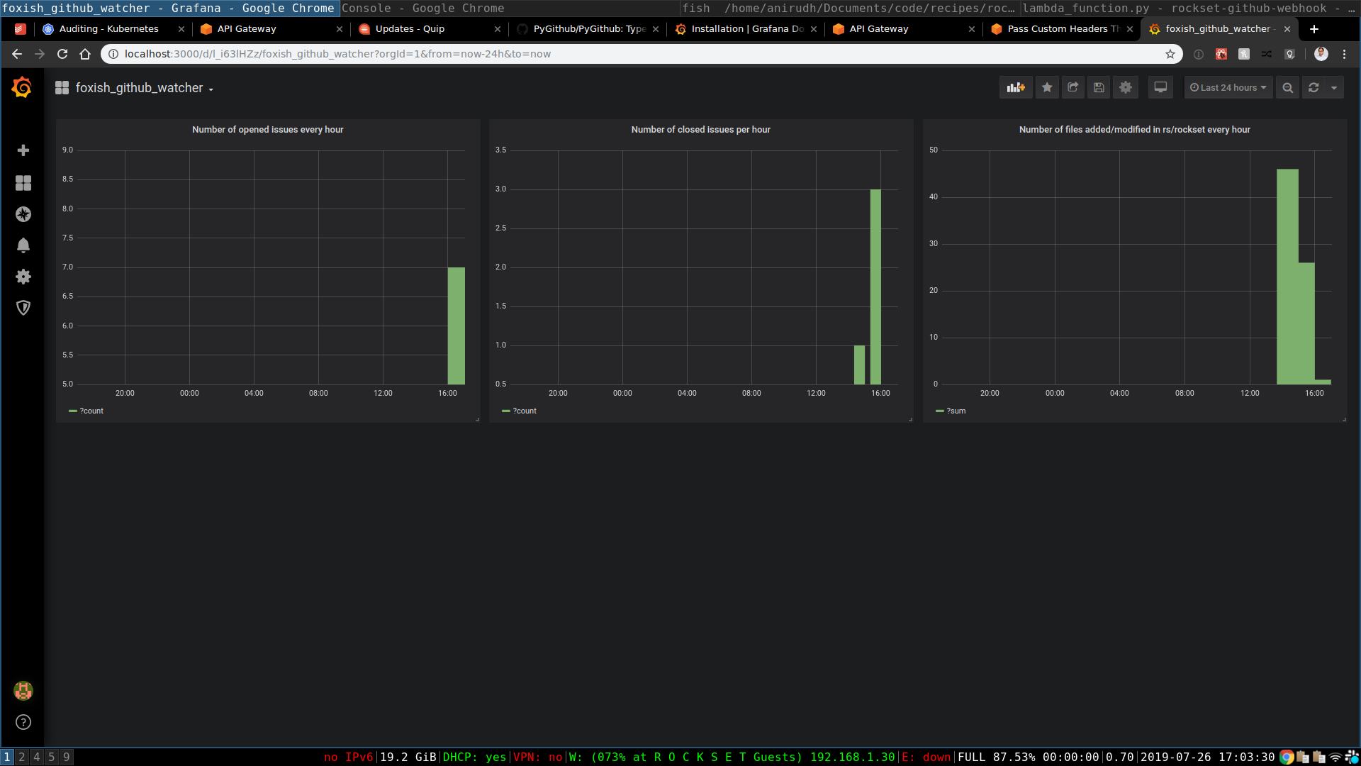 github commits graph