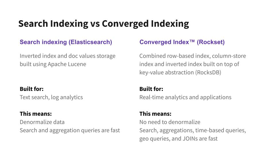 search-vs-converged-index