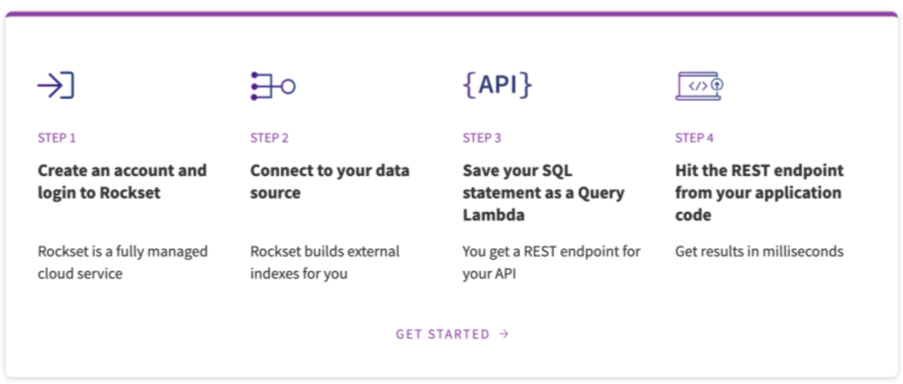 Getting Started with Rockset