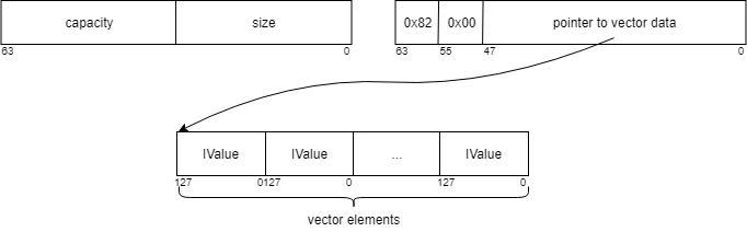 vector (3)
