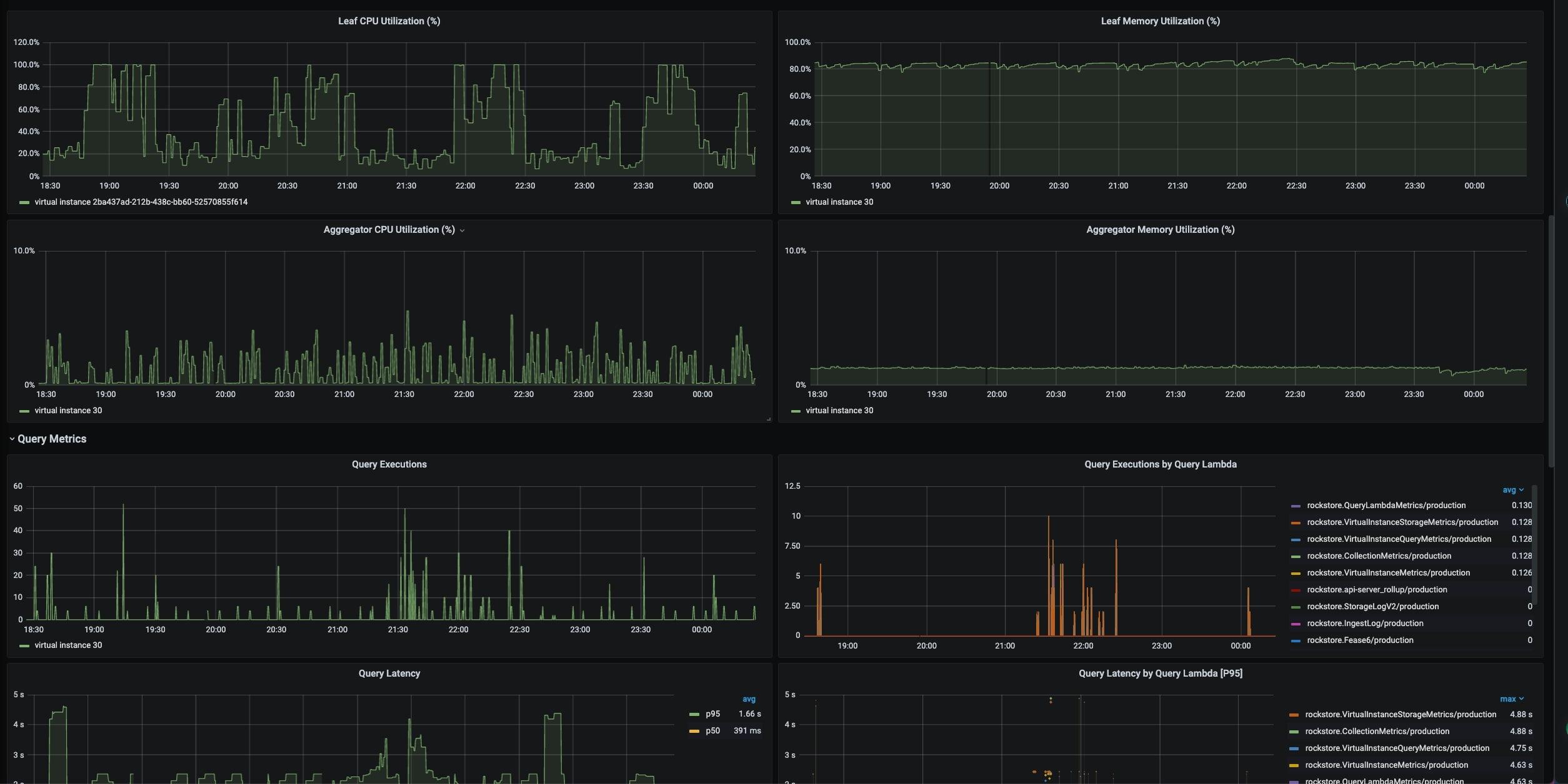production-visibility-monitoring-diagram-2