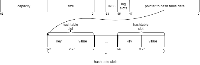 hashtable (1)