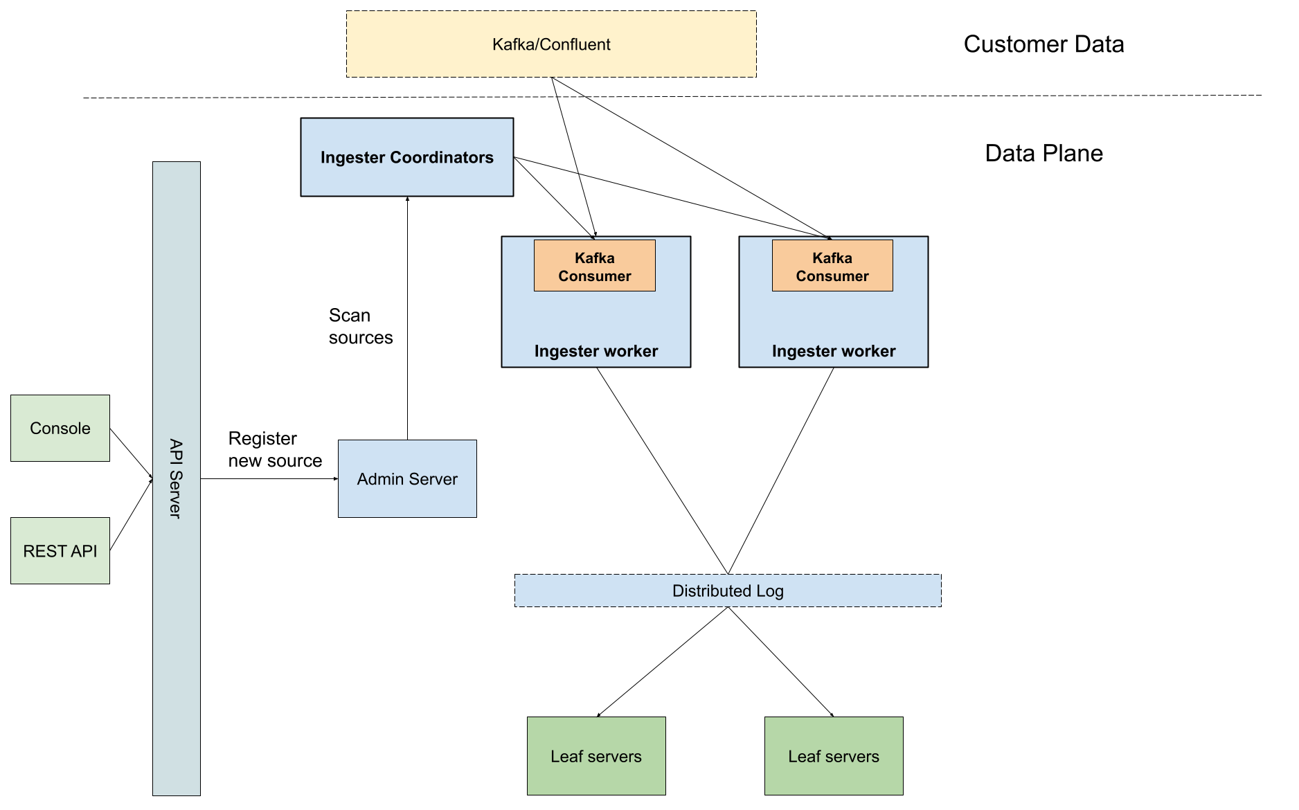 kafka-integration-blog-figure-1