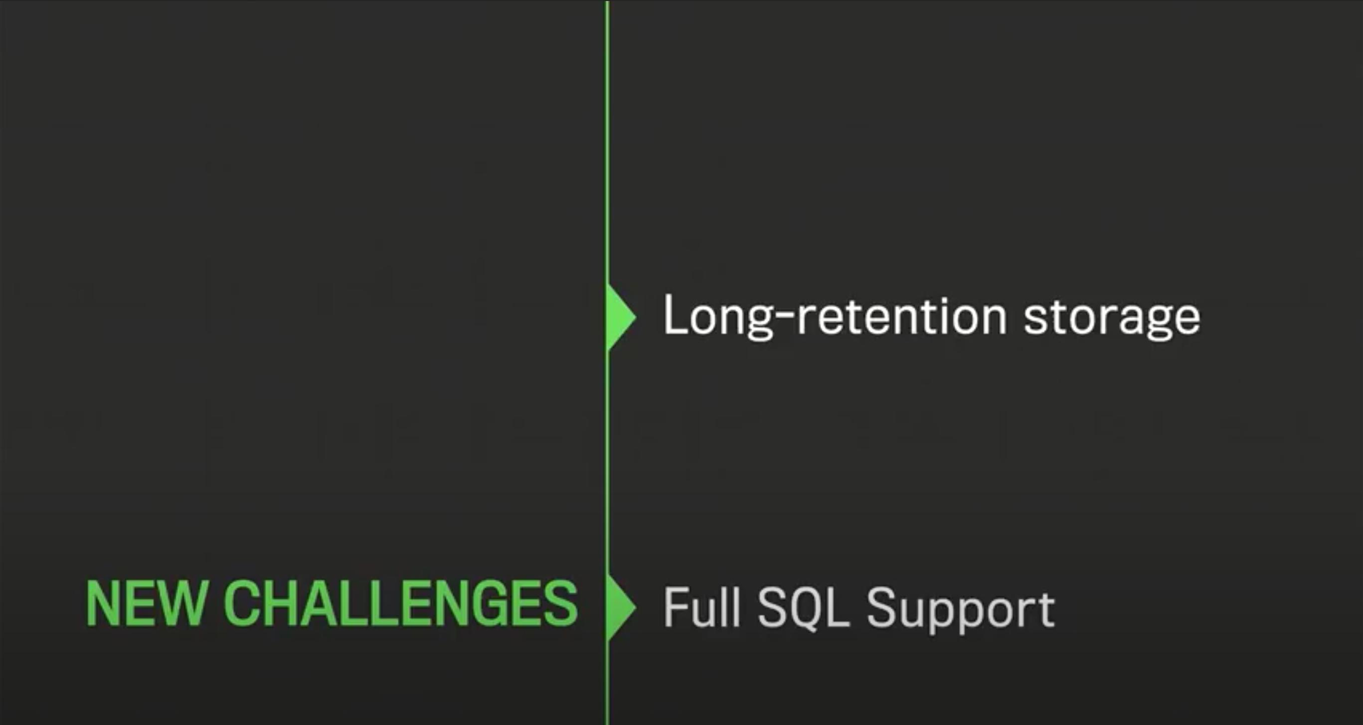 new-challenges