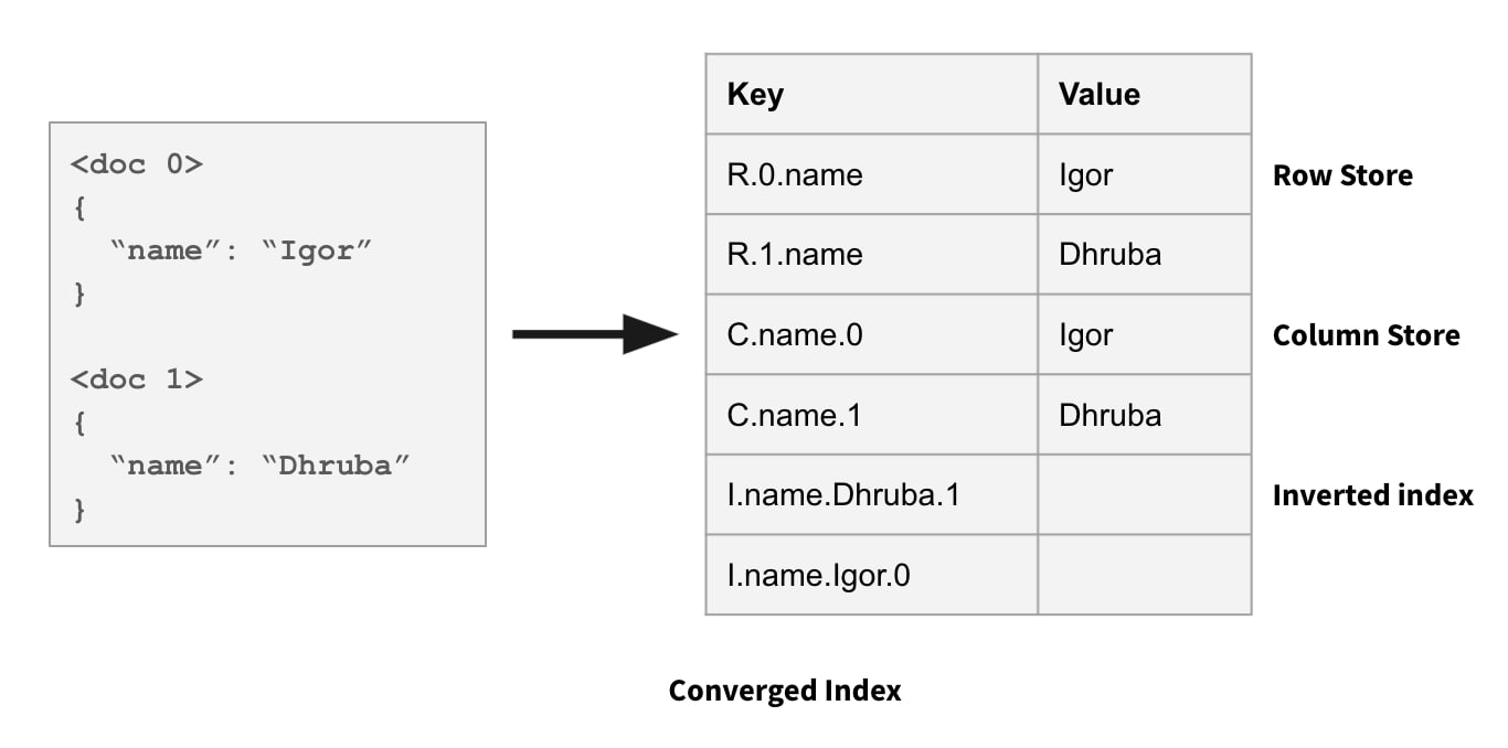 clustered-search-index-1
