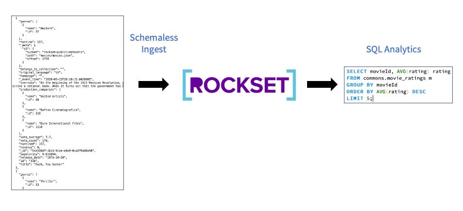 smart-schema-rockset