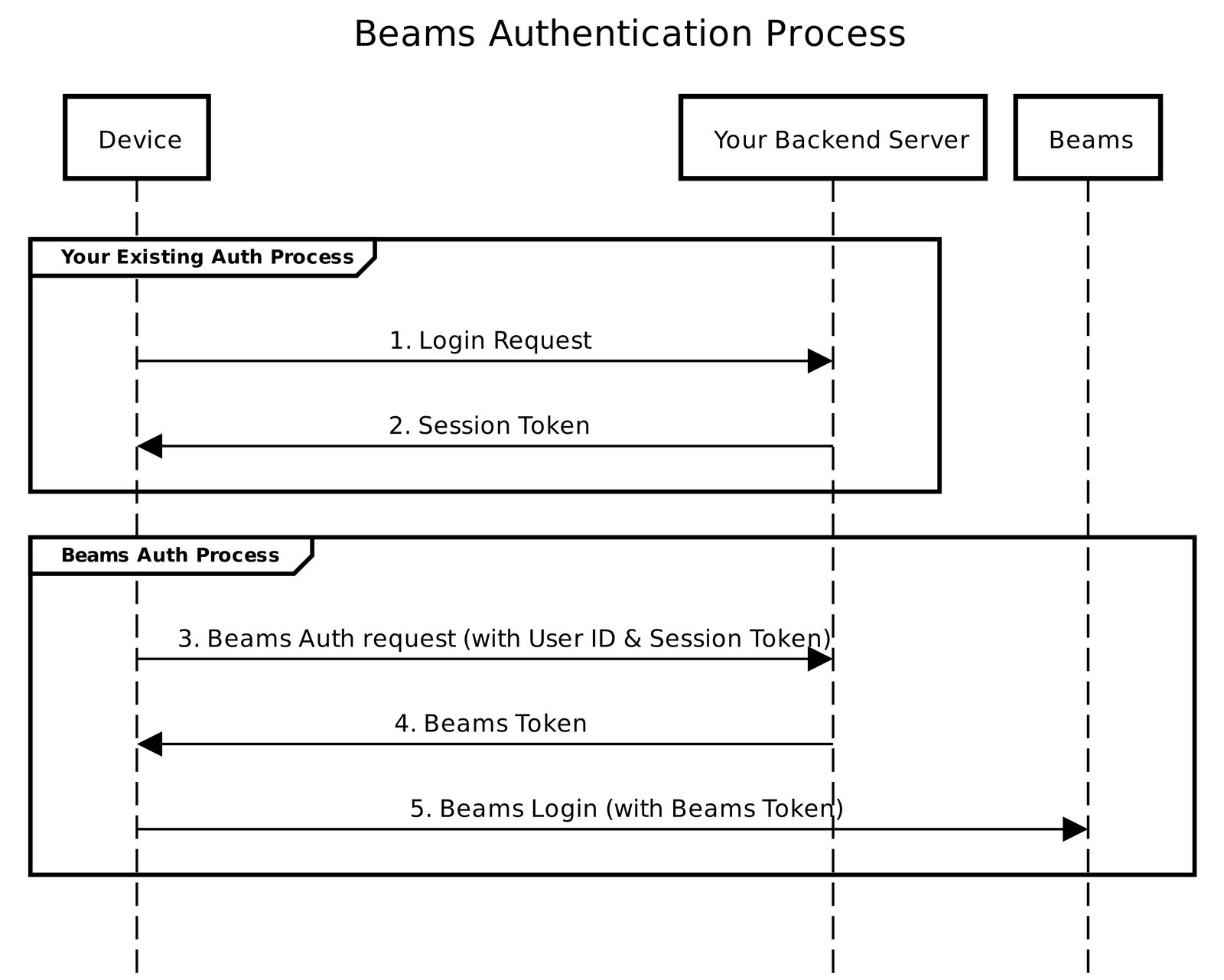 Pusher Beams client API demo for Android