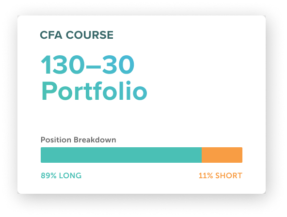 A card showing the portfolio breakdown in the CFA course chapter