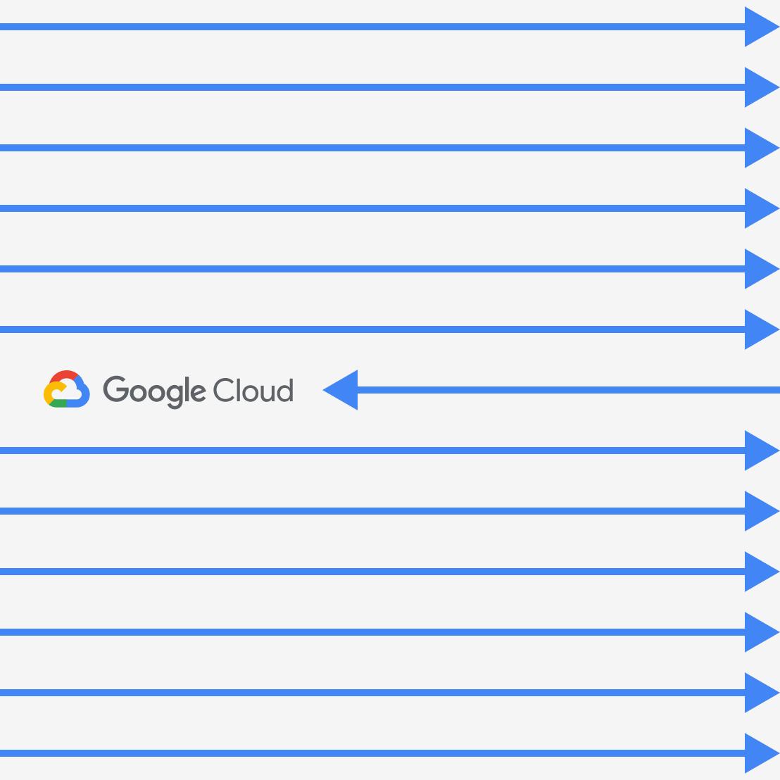 google cloud diagram software