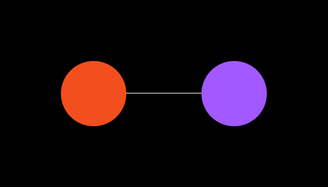 red purple circles