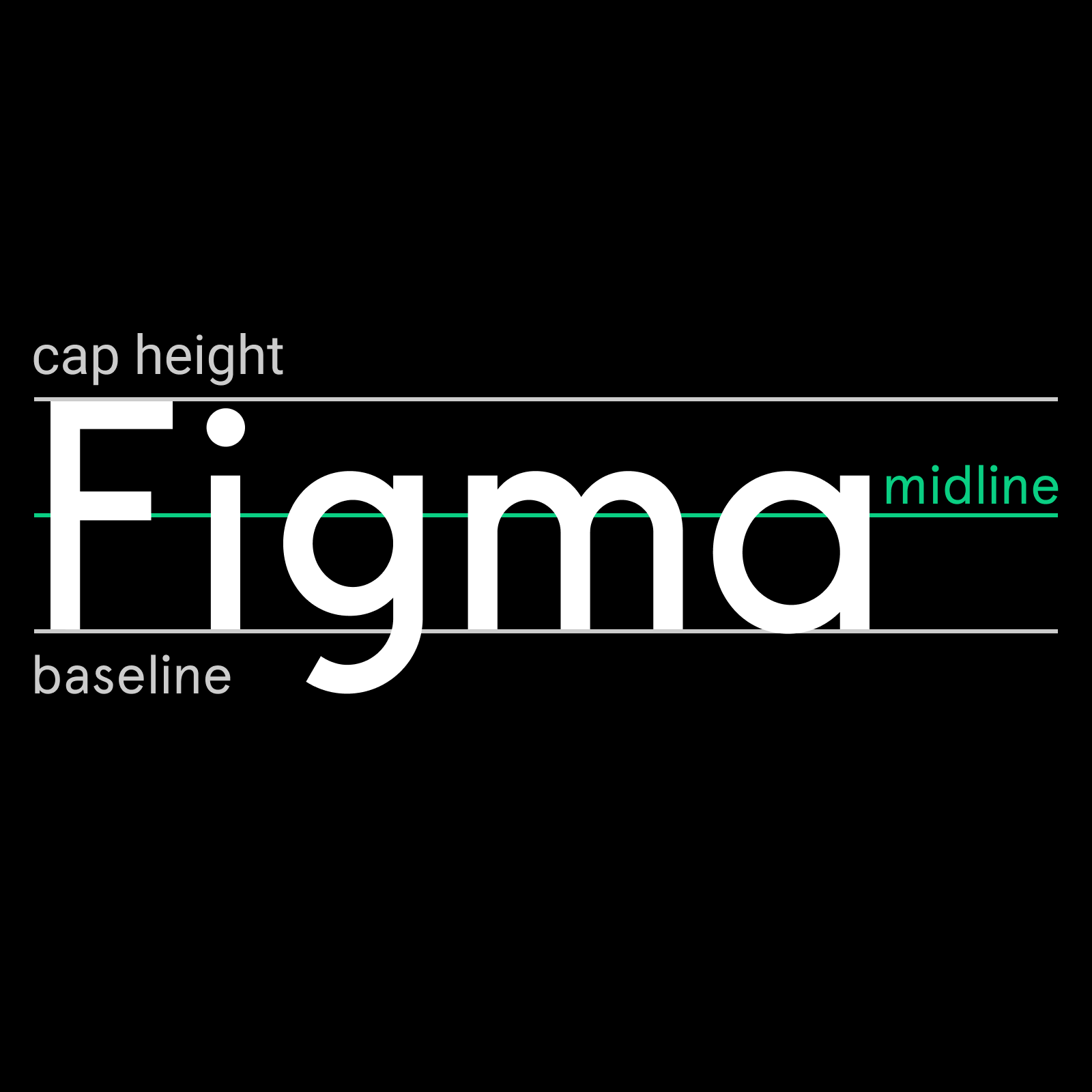 Design Dictionary from Figma