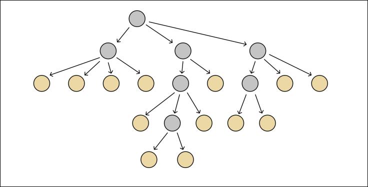 umair-akbar-strict null checks nodes - Inside Hydra Tech: a case study on strict null checks