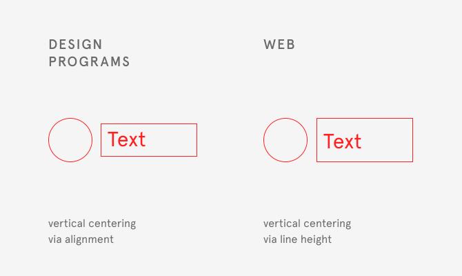 Vertical centering web vs design programs