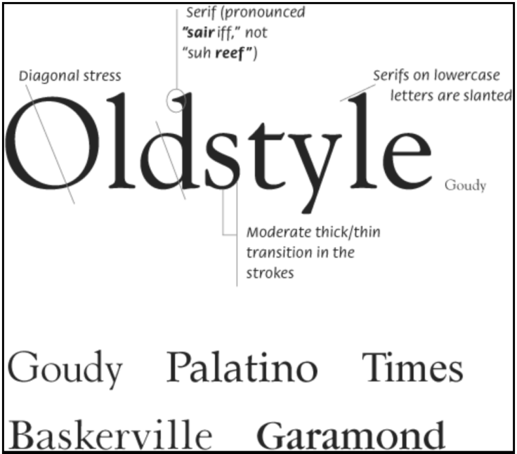 Serif - What Is It And When Should You Use It?