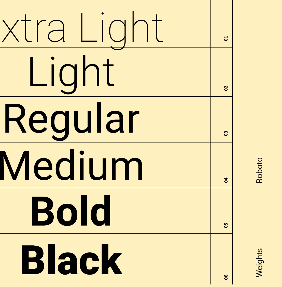 Roboto Font Weights