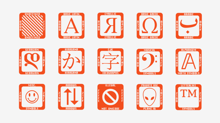 15 example glyphs from Last Resort font.