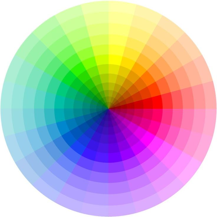 colorwheel gradients