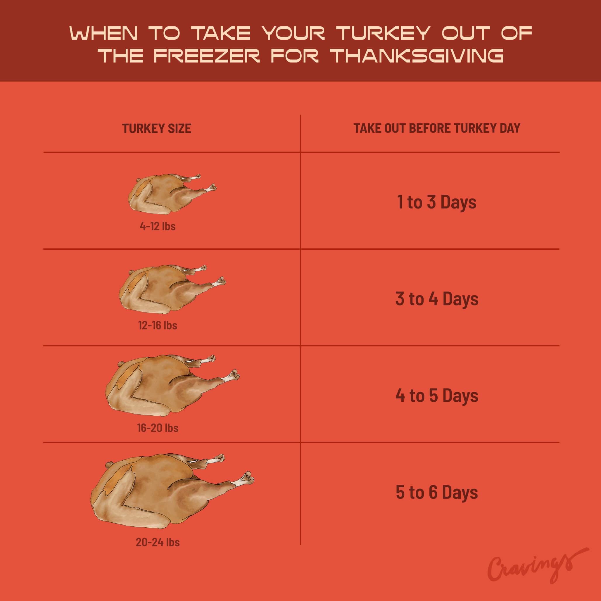 TurkeyDay_v3